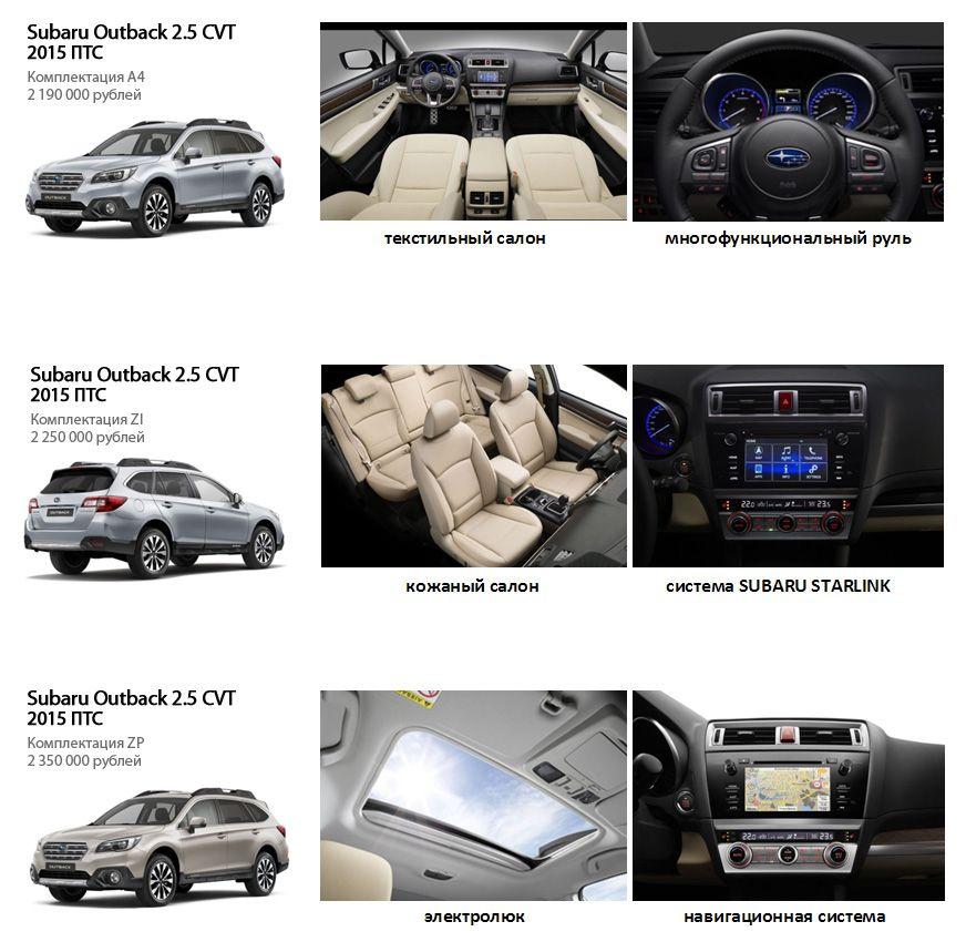 Новый Subaru Outback уже в Ростове!
